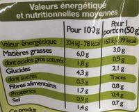 Sauce 3 Poivre Micro-onde, 200g - Informations nutritionnelles - fr