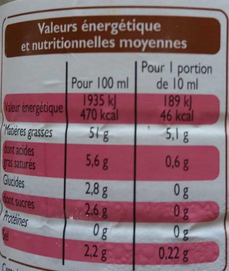 Sauce Vinaigrette à l'Huile d'Olive et Vinaigre Balsamique - Nutrition facts - fr
