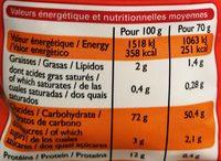 Escargot - Nutrition facts