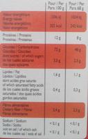 Lasagnes aux œufs - Informations nutritionnelles