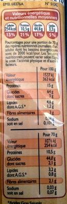 Pâtes aux œufs frais, Spaghetti (Pâtes d'Alsace) - Informations nutritionnelles - fr