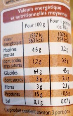 Pâtes aux œufs frais, Spaghetti (Pâtes d'Alsace) - Informations nutritionnelles