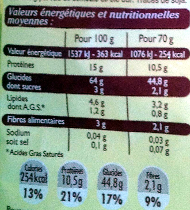 Spätzle tradition (Pâtes d'Alsace aux œufs frais) - Informations nutritionnelles - fr