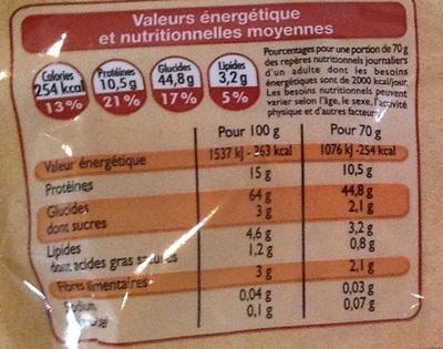 Pâtes aux œufs frais, Tagliatelles (Pâtes d'Alsace) - Informations nutritionnelles