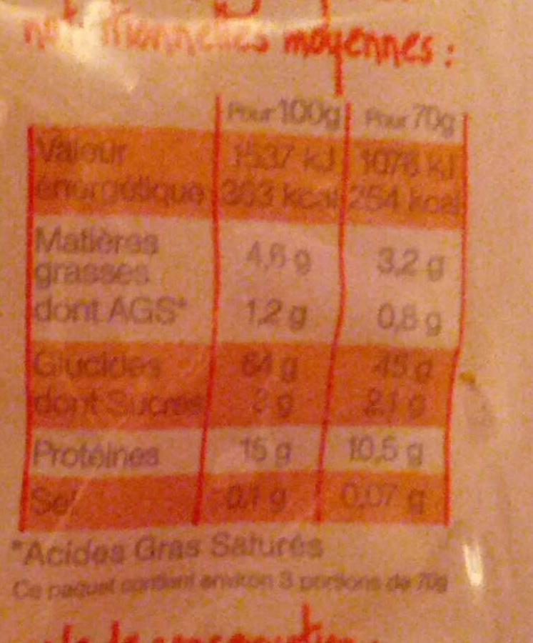 Torsades, Pâtes d'Alsace aux œufs frais - Informations nutritionnelles