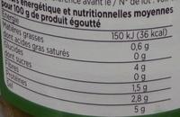 Câpres Capucines au vinaigre - Informations nutritionnelles - fr