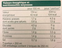 Velouté légumes potagers - Informations nutritionnelles