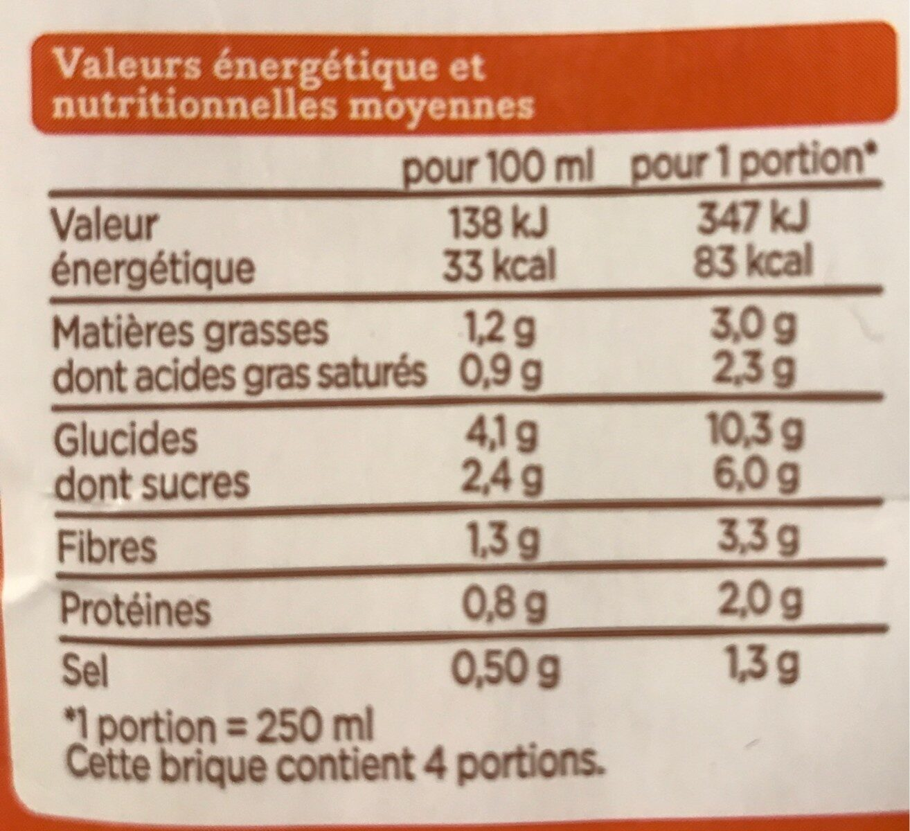 veloute de potiron - Informations nutritionnelles - fr