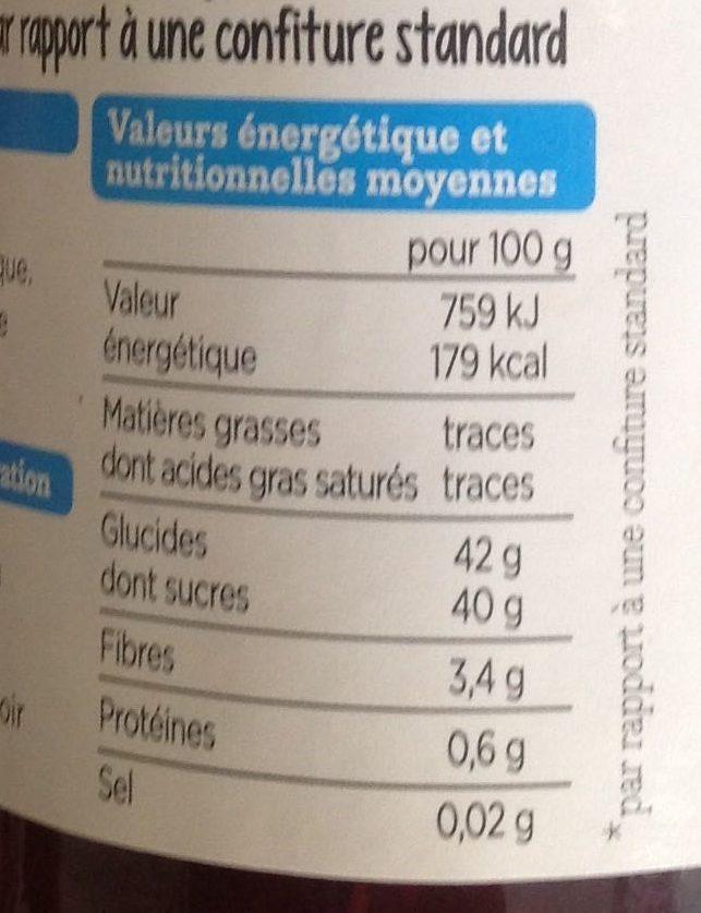 Confiture Allégée Framboises - Nutrition facts