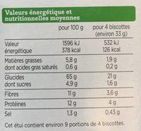 Biscottes Complètes Bio - Voedigswaarden