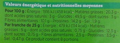 Crackers 3 graines - Informations nutritionnelles