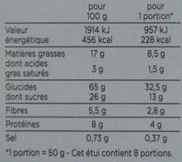 Biscuits Petit Déjeuner Miel, Céréales et Pépites de Chocolat - Nutrition facts