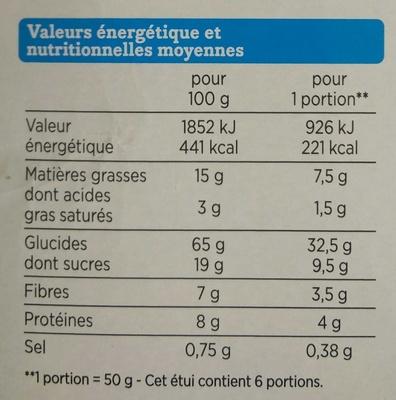 biscuits petit dejeuner allégés en sucre - Informations nutritionnelles - fr