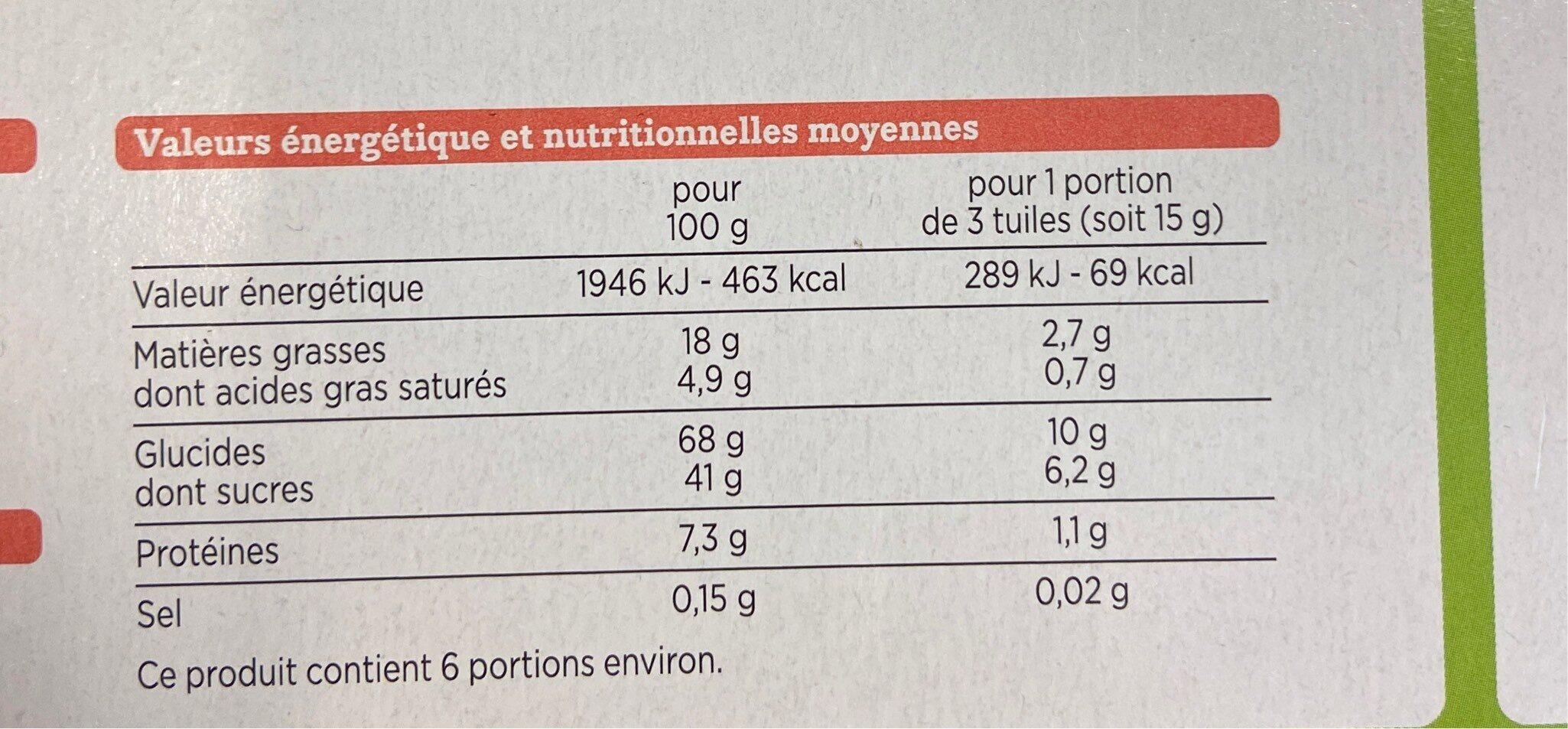Tuiles aux amandes - Informations nutritionnelles - fr