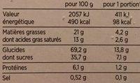 Gaufrettes fines - Informations nutritionnelles