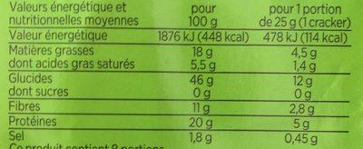 Crakers Emmental et graines de courge - Informations nutritionnelles - fr