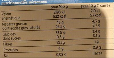 Degustation Noir Faible Teneur En Sucres - Informations nutritionnelles - fr