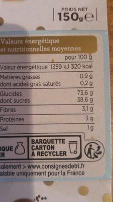 Pain d'épices - Nutrition facts