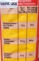 Polenta - Nutrition facts - fr