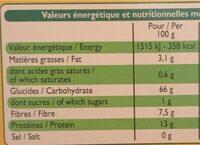 Blé précuit - Informations nutritionnelles - fr