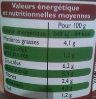 Sauce tomate cuisinée à la viande de boeuf - Valori nutrizionali - fr