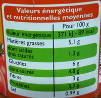 Sauce Parmesan - Información nutricional
