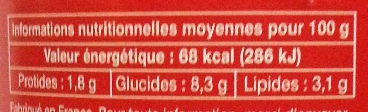Sauce Provençale au Basilic - Informations nutritionnelles