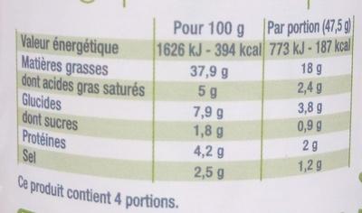 Sauce pesto vert - Nutrition facts - fr