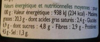 Sauce Pesto Rosso - Nutrition facts