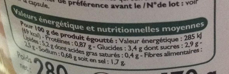 Antipasti - Nutrition facts