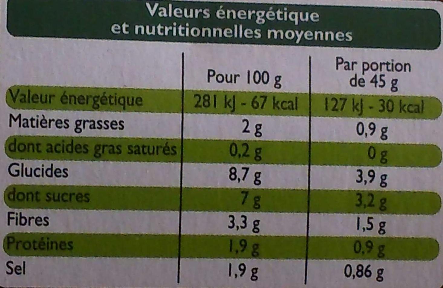 Sauce Tomate aux Légumes - Informations nutritionnelles - fr