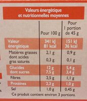 Sauce tomate - Informations nutritionnelles - fr