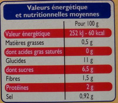 Sauce aux tomates fraîches - Voedingswaarden - fr