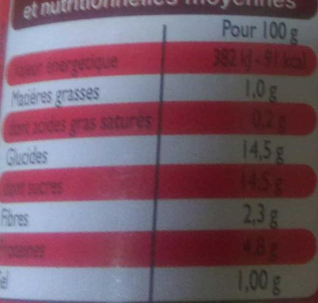Double concentré de tomates - Nutrition facts - fr