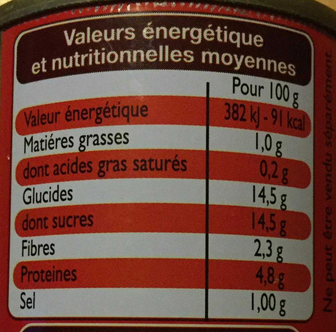 Double concentré des tomates - Informations nutritionnelles - fr