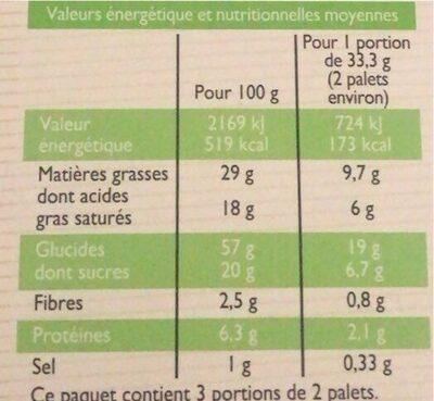 Palets bretons - Valori nutrizionali - fr