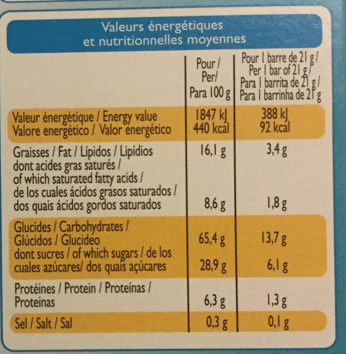 Barres cereales - chocolat au lait - noix de coco - Nutrition facts