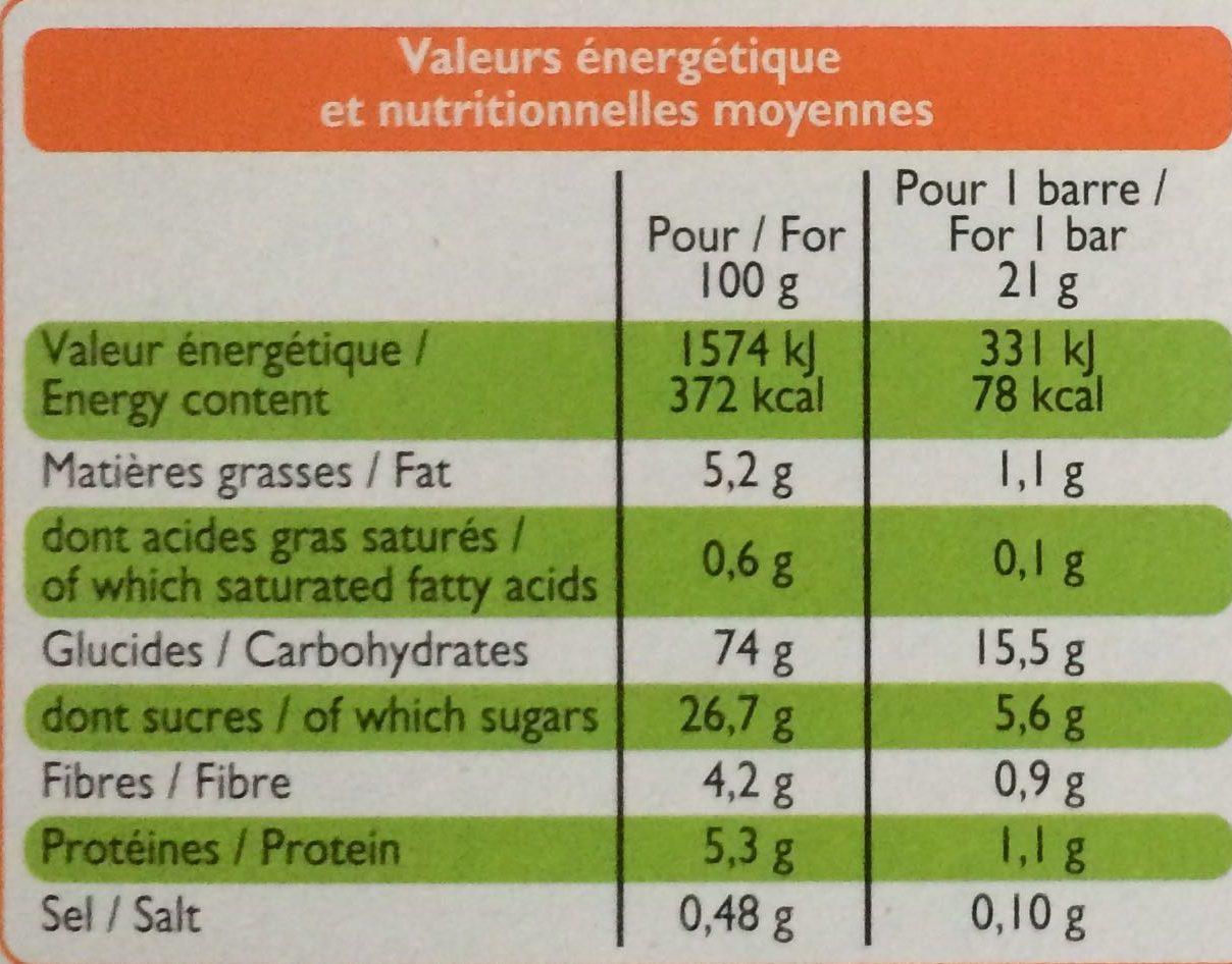 Barres céréales Abricot - Informations nutritionnelles - fr