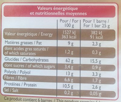Barres de son d'avoine et café - Nutrition facts