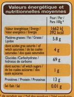 Quinoa blanc - Información nutricional