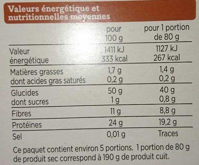 Lentilles corail - Voedingswaarden