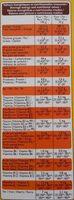 Corn Flakes Pétales de maïs dorés au four - Informations nutritionnelles - fr