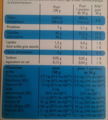 Honey Coated Wheat - Informations nutritionnelles - fr