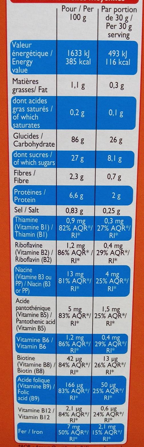 Top Miel - Voedingswaarden - fr