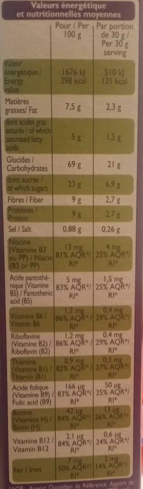 Fruits & fibres - Informations nutritionnelles