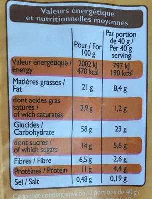 Muesli croustillant aux noix - Informations nutritionnelles