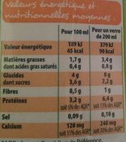 Boisson au soja, source de calcium - Nutrition facts - fr