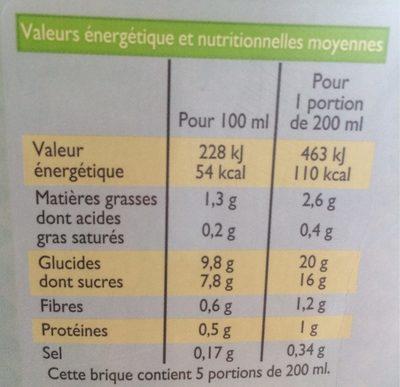 Boisson vegetal avoine - Informations nutritionnelles - fr