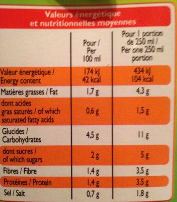 Soupe les veloutes légumes potagers - Informations nutritionnelles