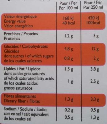Les veloutés légumes vert & comté fondu - Nutrition facts - fr